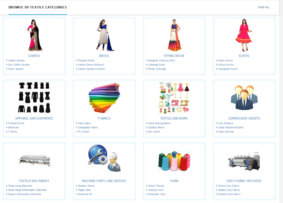 Directory Portal for Textile Industry - Textile Infomedia